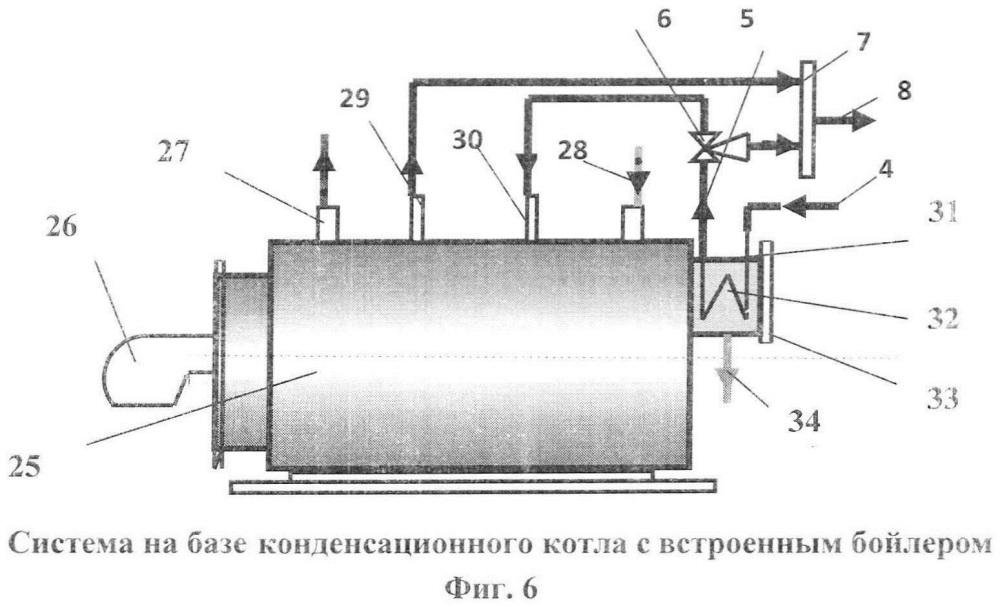 Комбинированная система отопления и горячего водоснабжения с глубокой утилизацией тепла продуктов сгорания котла и способ её работы