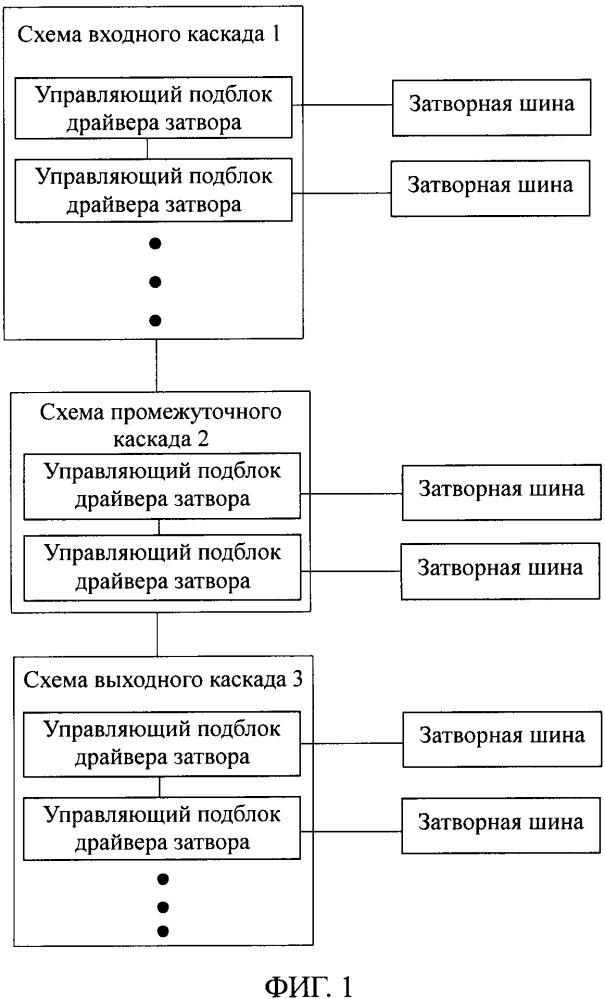 Управляющая схема драйвера затвора в матрице, применяемая для дисплейного устройства с плоской панелью, и дисплейное устройство с плоской панелью