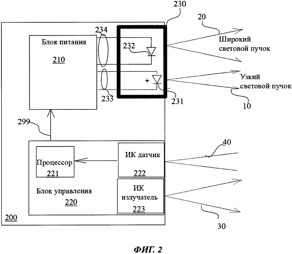 Портативный светильник, способ управления мощностью света, испускаемого портативным светильником, и устройство связи