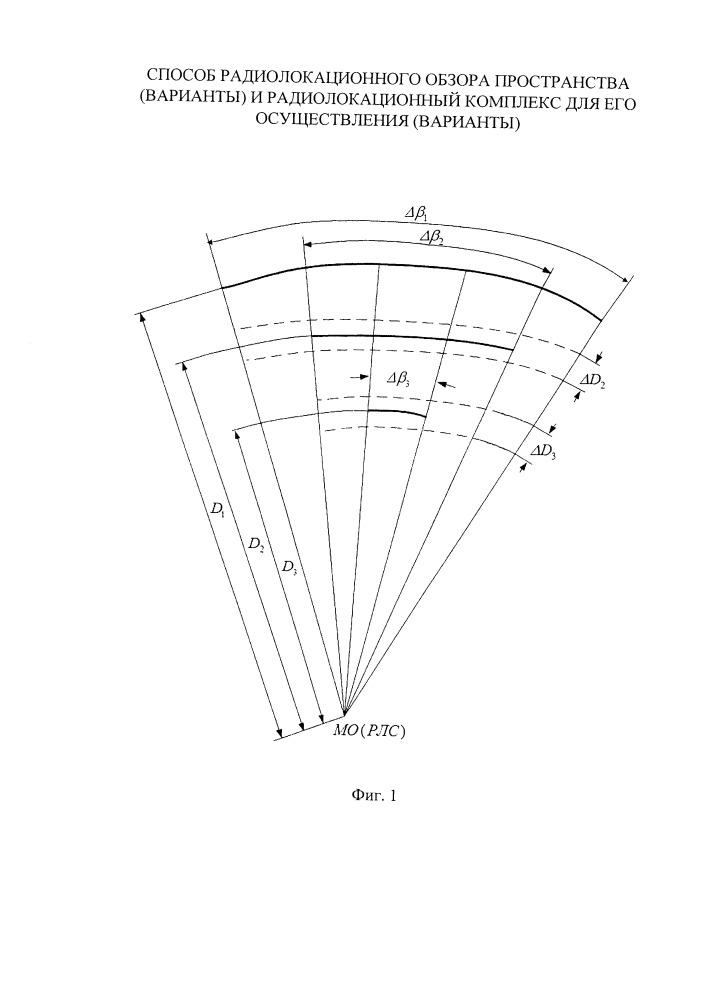 Способ радиолокационного обзора пространства (варианты).