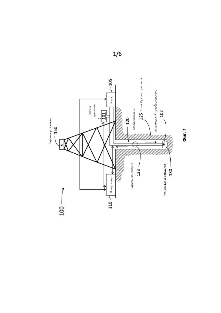 Устройство и способ цифровой обработки сигналов в гидроимпульсной телеметрии