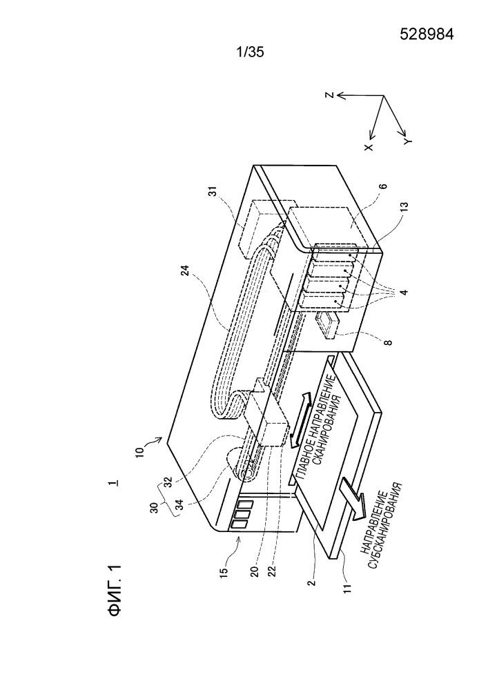 Картридж и система подачи печатающего материала