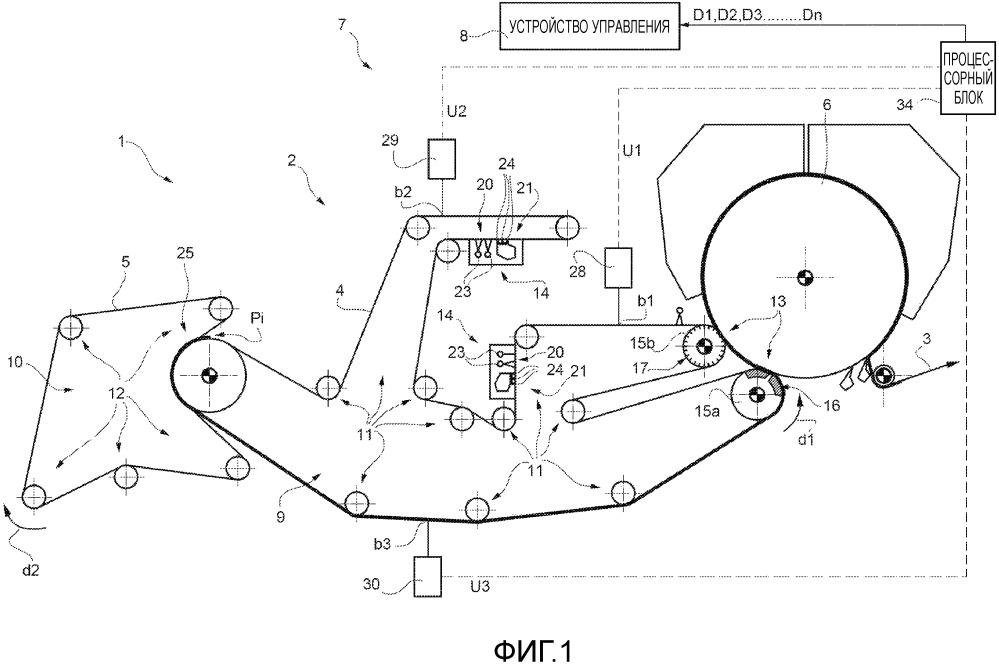 Устройство и способ управления состояниями по меньшей мере одной ленты, циркулирующей в бумагоделательной машине, и бумагоделательная машина, содержащая указанное устройство