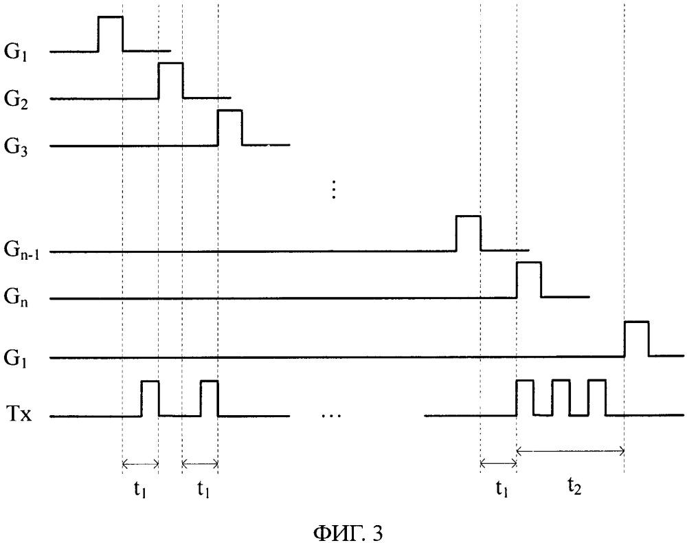 Панель дисплея с сенсорной функцией и реализованный в ней способ обнаружения касания