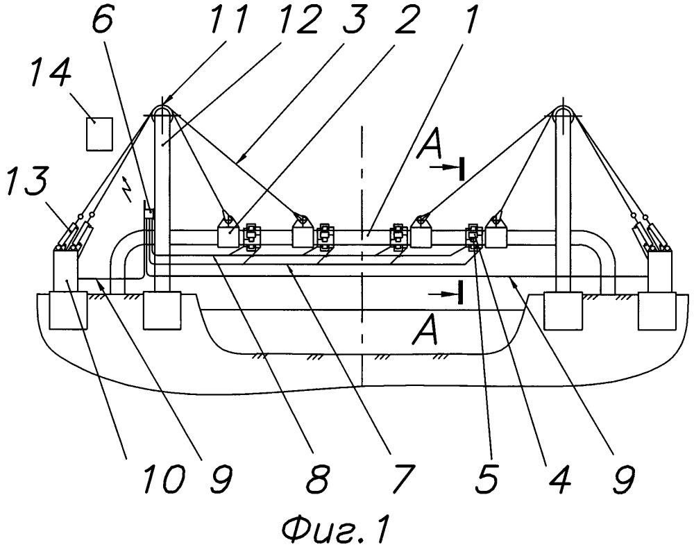 Комплекс мониторинга и регулировки напряжённо-деформированного состояния трубопроводов вантовых надземных переходов