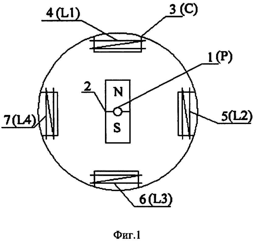 Синус-косинусный двухфазный генератор