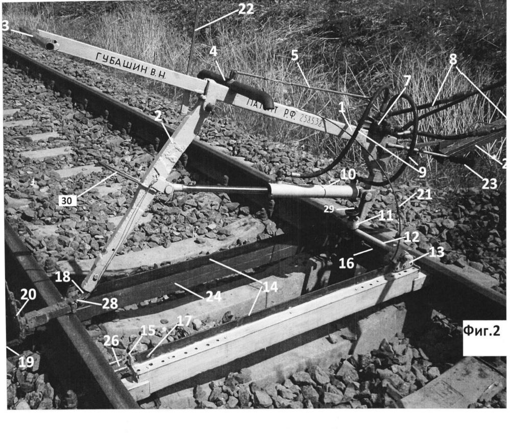 Установка моторно-гидравлическая для удаления балласта из шпальных ящиков железнодорожного пути и её опорная рамка - модернизированная