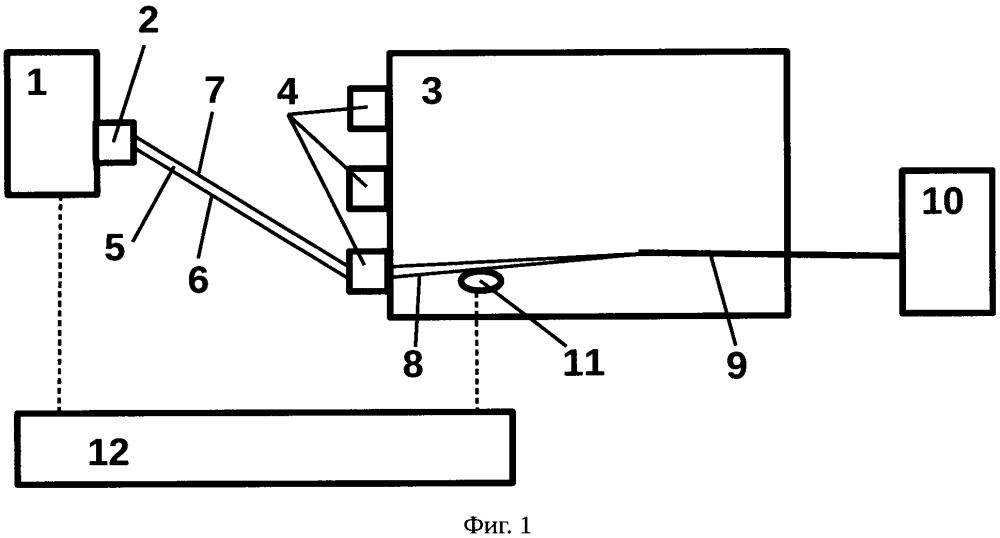 Система мониторинга оптических кабельных соединений