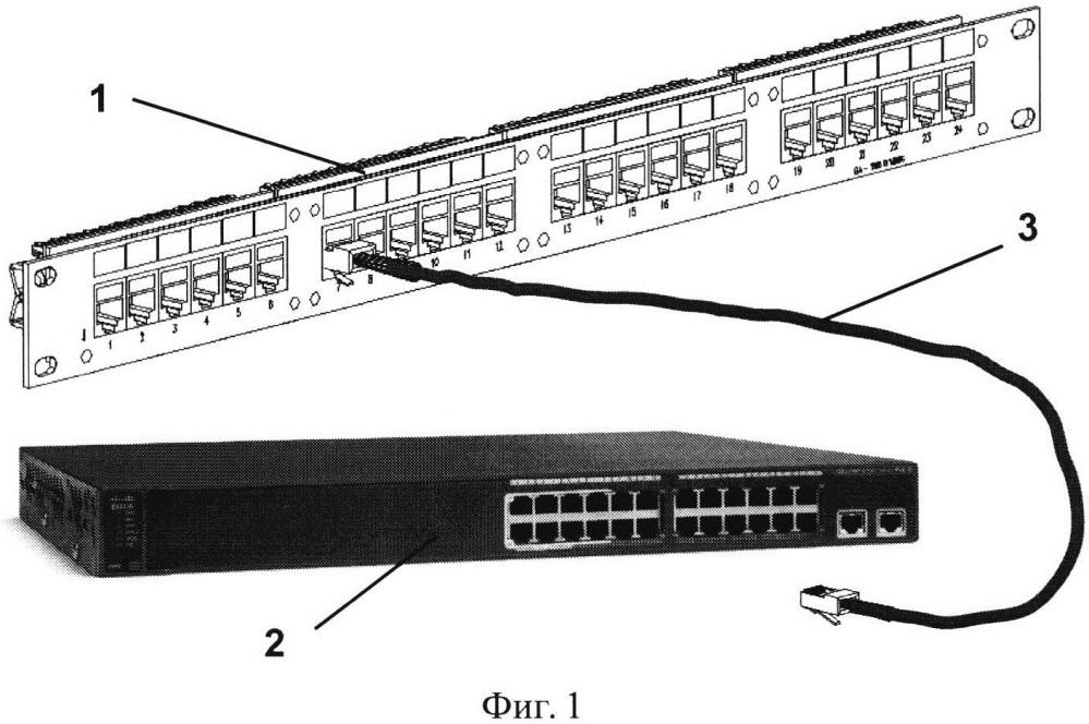 Система мониторинга кабельных соединений с использованием сигналов установки соединения ethernet