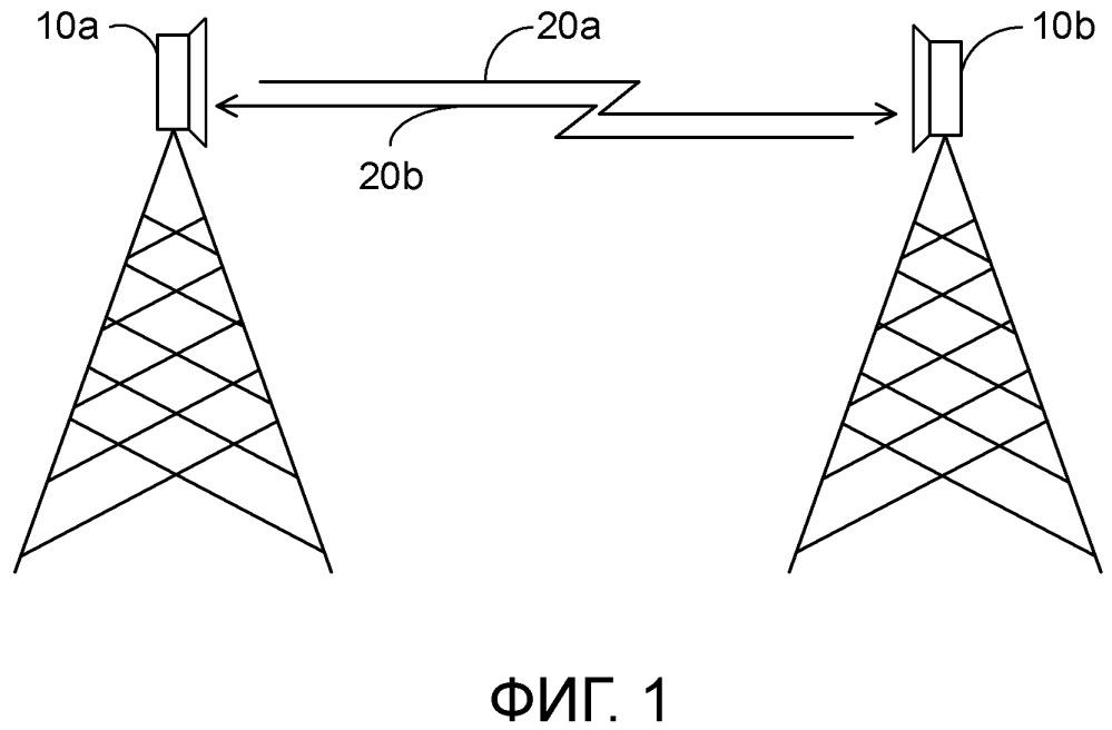 Управление передачей в линии микроволновой связи с передачей фиктивных данных на низкой скорости