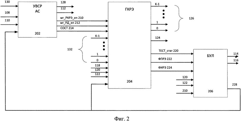 Устройство встроенного саморемонта памяти с резервными элементами