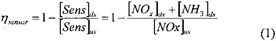 Выявление и количественное определение утечек аммиака после системы избирательного каталитического восстановления оксидов азота