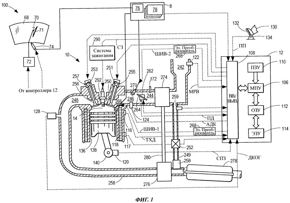 Способ (варианты) и система управления двигателем