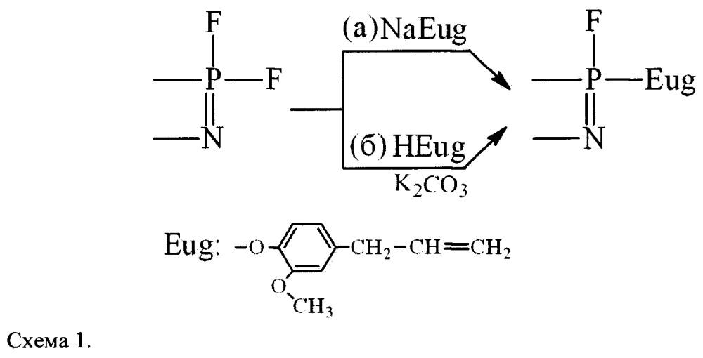 Способ получения 4-аллил-2-метоксифеноксифторциклофосфазенов