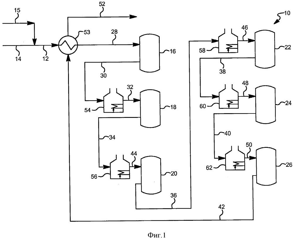 Способ и установка для производства ароматических соединений из сырьевого потока нафты
