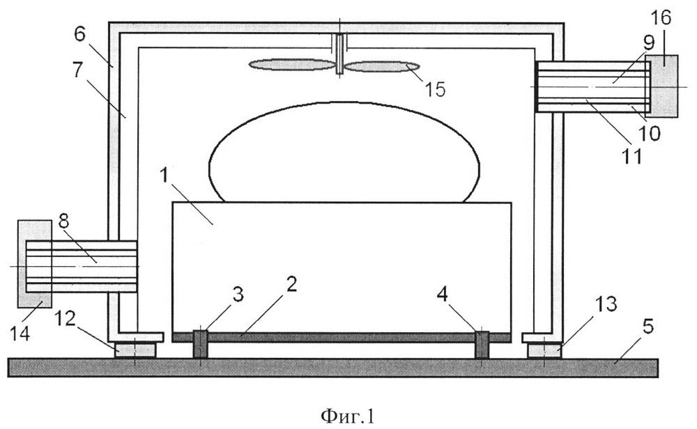 Звукоизолирующий кожух с системой виброизоляции технологического оборудования