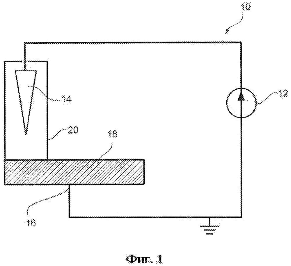 Способ и система для маркирования объекта, имеющего поверхность из проводящего материала