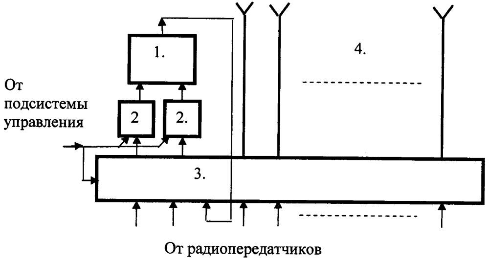 Система сложения мощности радиопередатчиков
