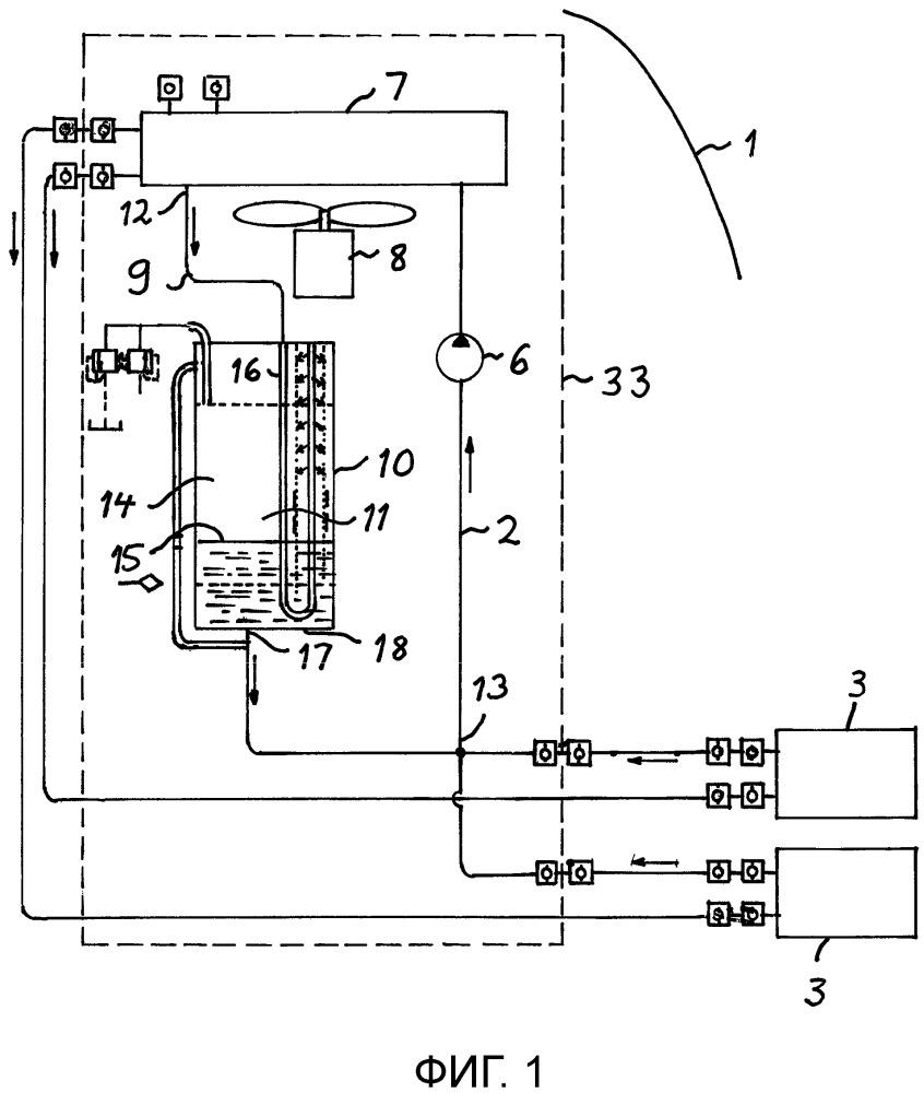 Система охлаждения для рельсового транспортного средства