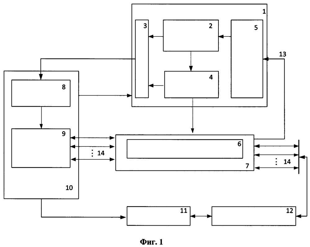 Аппаратно-имитационный комплекс систем управления и элементов электроэнергетических систем для отладки судовых систем управления объектов арктической морской техники