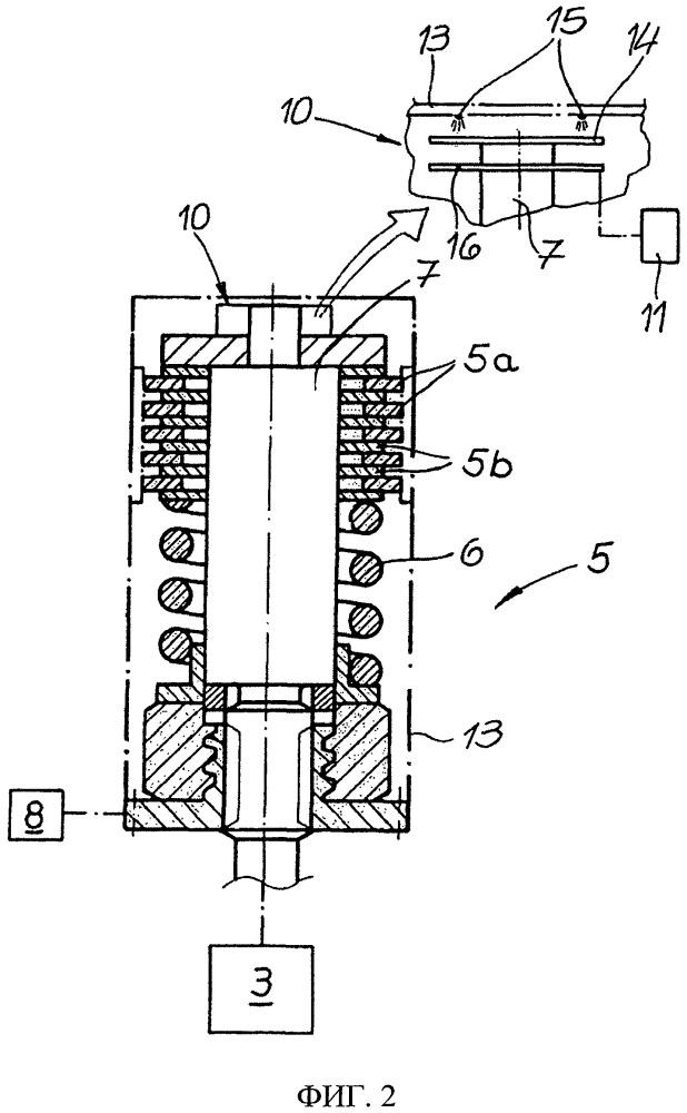 Способ приведения в действие закрывающего оборудования транспортного средства и устройство для его осуществления