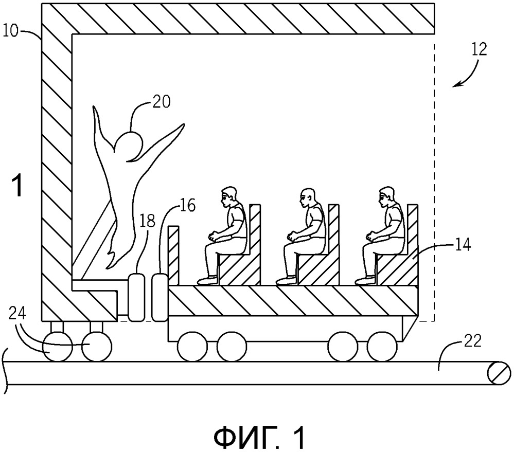 Система и способ для комнаты для транспортировки транспортного средства