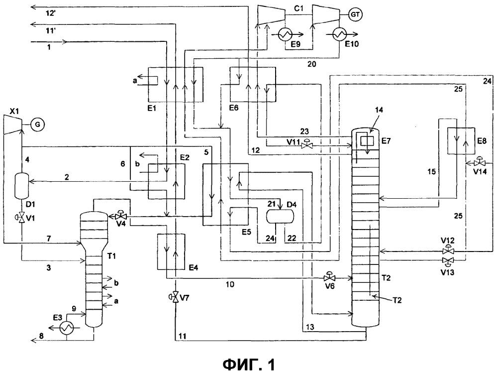 Комбинированная сепарация высококипящих и низкокипящих компонентов из природного газа