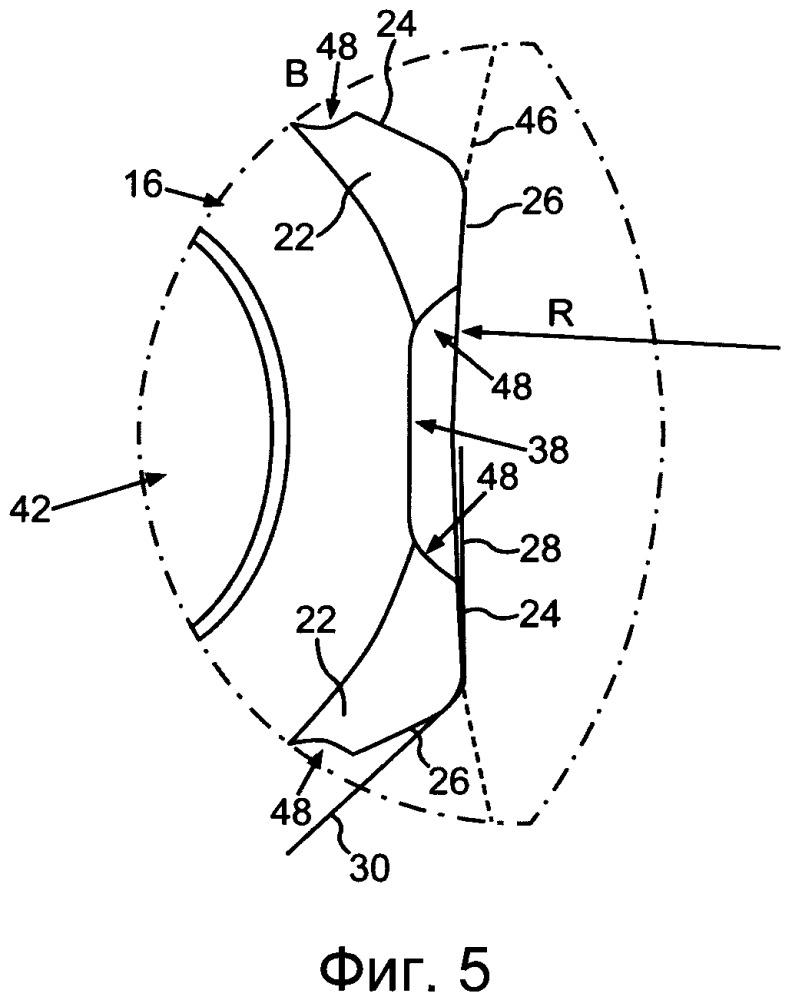 Винтовой элемент с участком для зацепления инструмента