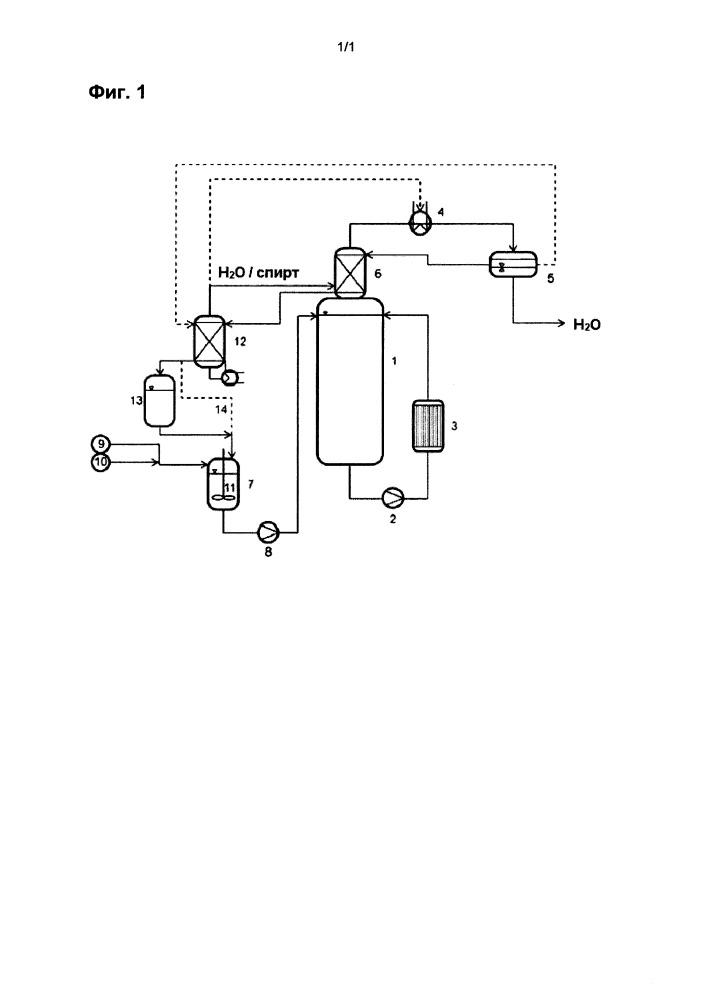 Способ получения сложных диэфиров терефталевой кислоты с обезвоживанием возвратного спирта