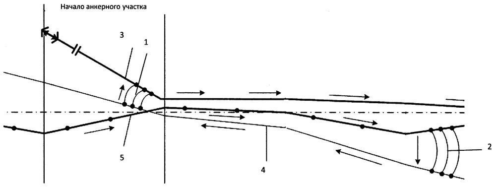 Способ удаления гололеда с проводов контактной подвески высокоскоростной магистрали в зоне воздушной стрелки без пересечения проводов