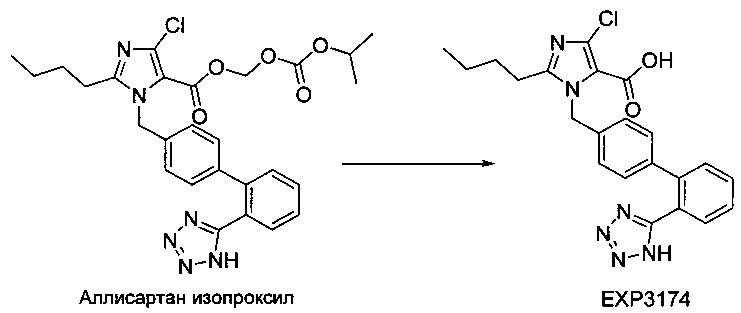 Аморфный аллисартан изопроксил, способ его получения и фармацевтическая композиция, содержащая аморфный аллисартан изопроксил