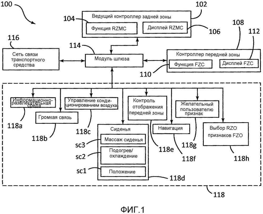 Система связи пассажира и способ управления системой связи пассажира