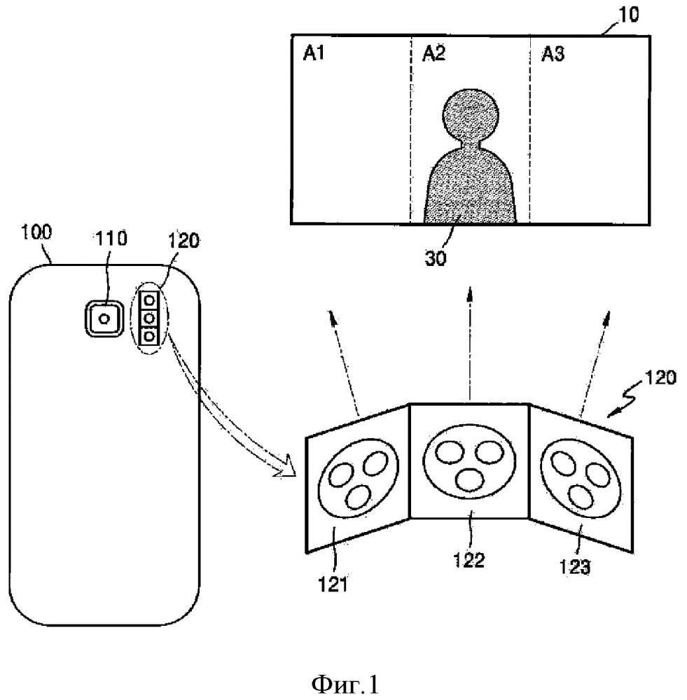 Электронное устройство, содержащее светоизлучающие элементы, и способ его функционирования