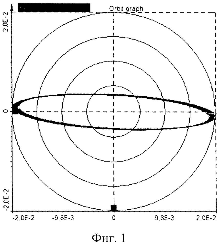 Способ обнаружения резонансных колебаний ротора газотурбинного двигателя