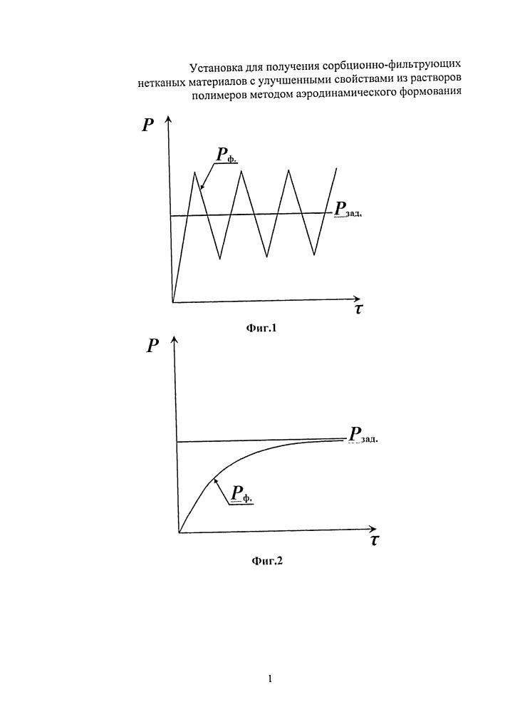 Установка для получения сорбционно-фильтрующих нетканых материалов с улучшенными свойствами из растворов полимеров методом аэродинамического формования