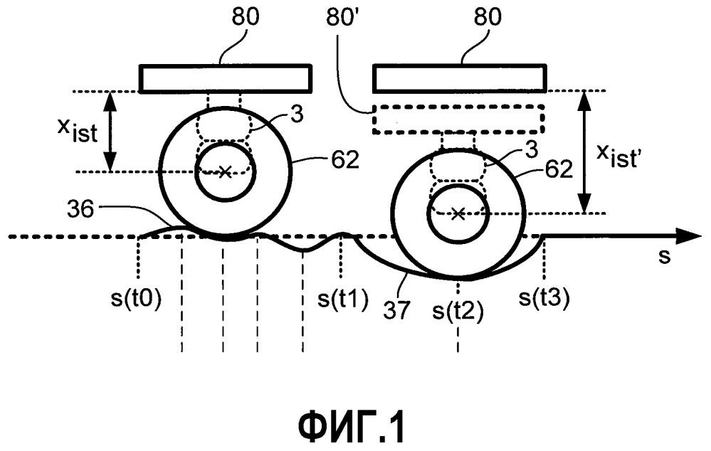 Способ регулирования уровня транспортного средства с пневматической подвеской