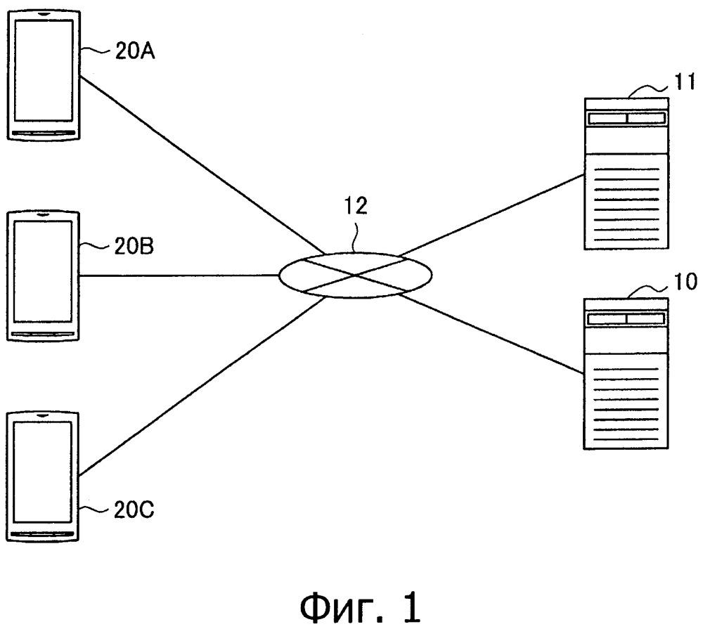 Устройство сервера, устройство клиент, способ распределения содержания и компьютерная программа