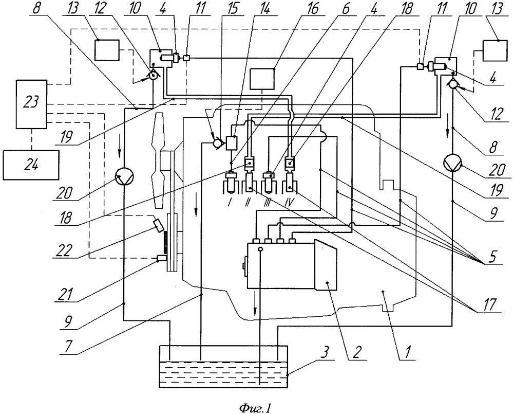 Способ диагностирования и регулирования дизельной топливной аппаратуры на двигателе