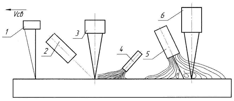 Способ лазерной очистки поверхности