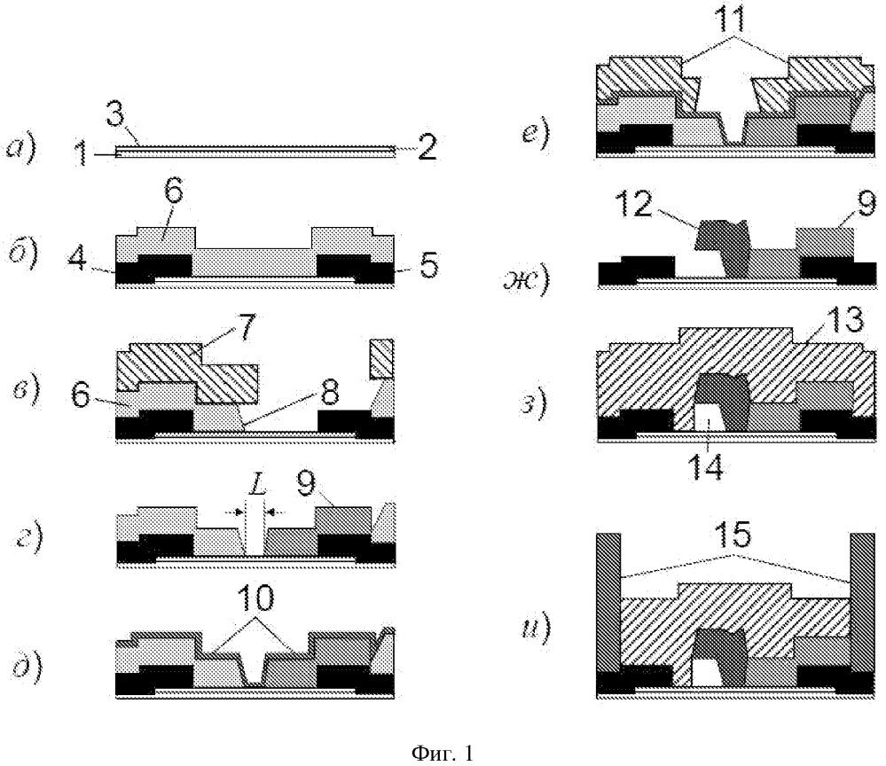 Способ изготовления мощного нитрид-галлиевого полевого транзистора
