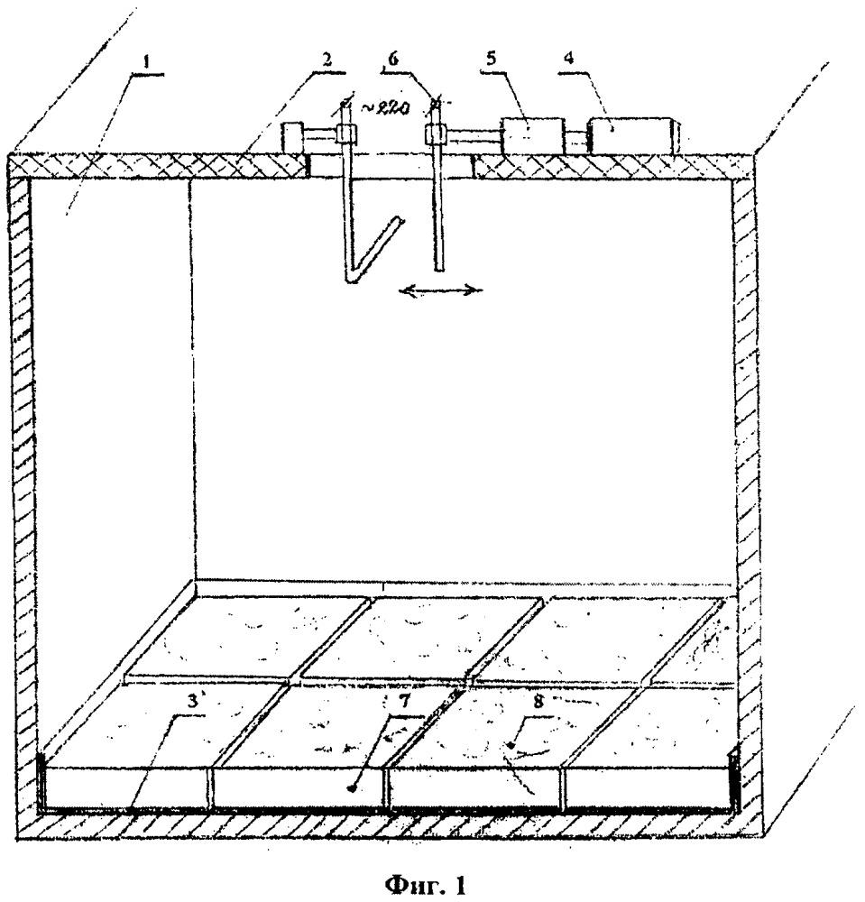 Способ оценки пожарной опасности частиц металлов и устройство для его осуществления