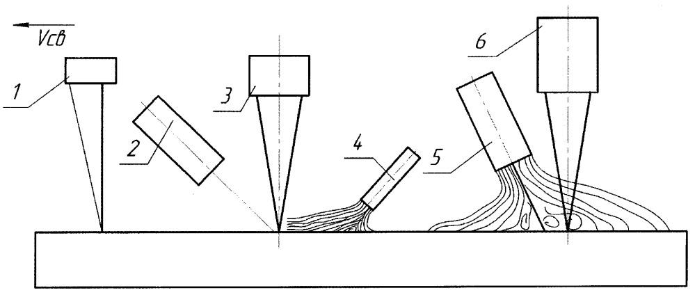 Способ лазерной-дуговой сварки стальной сформованной трубной заготовки