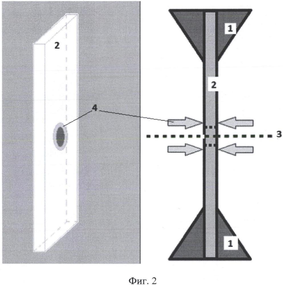 Способ определения усталостного разрушения элементов конструкций из полимерного композиционного материала
