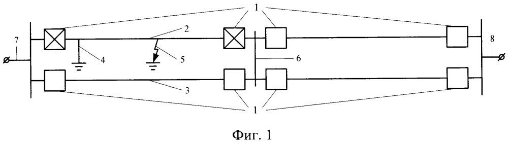 Топографический способ определения места короткого замыкания в тяговой сети переменного тока