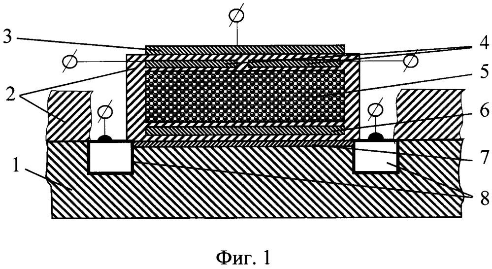 Сегнетоэлектрический элемент памяти и сумматор