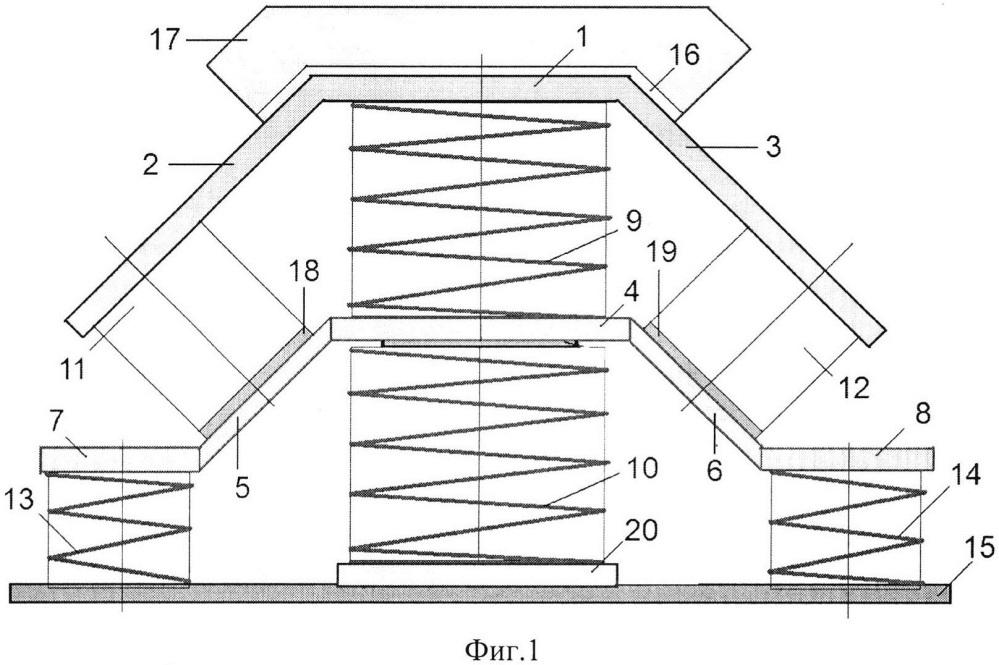 Пространственный виброизолятор для неуравновешенного оборудования