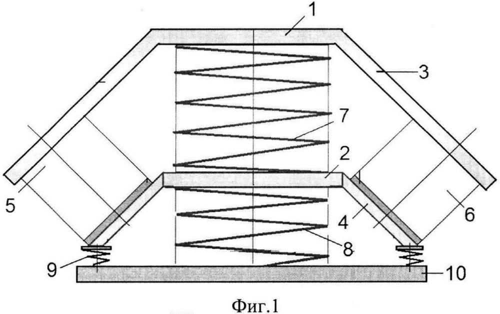 Двухступенчатый конический виброизолятор