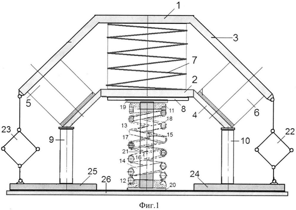 Двухступенчатый виброизолятор шарнирного типа для неуравновешенного оборудования