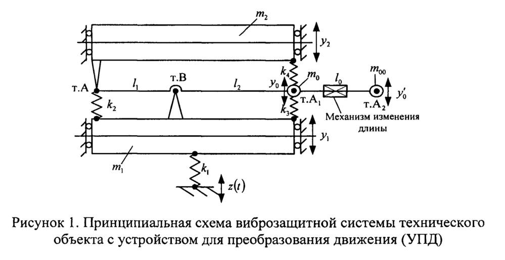 Способ динамического гашения колебаний технического объекта и устройство для его реализации