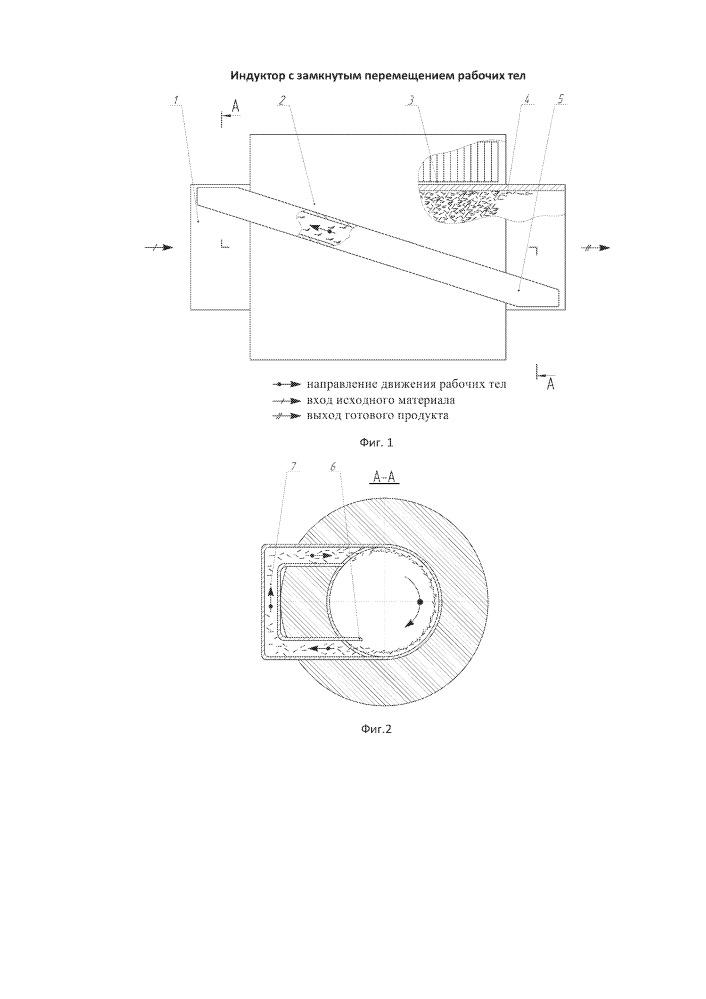 Индуктор с замкнутым перемещением рабочих тел
